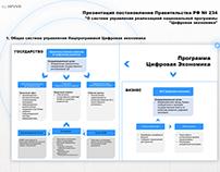 Разработка презентации Программы Цифровая Экономика