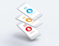 GLUCO app