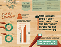 Campus Dining Infographic