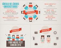 Infografía experiencias FMU