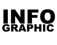 Infographic (Information Design)