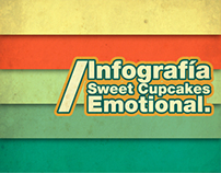 "Infografía ""Sweet cupcakes emotional"""
