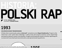 Historia polskiego rapu (infografika)