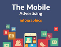 The Mobile Advertising Infographics