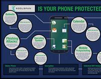 KoolSpan Hacking Infographic
