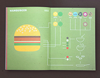 Infographical Cookbook - Veggie Burgers
