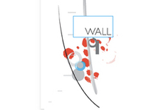 WALL - identity and stationary