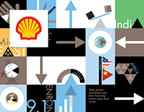 Royal Dutch Shell Projects – Energy