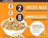 Infografía: Granos Peruanos