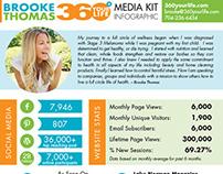 Infographic Media Kit