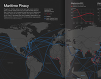 Maritime Piracy 2015