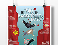 "Infographics: The ""Fall"" of Backstreet Boys"