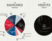 Ramones vs Misfits 4th Edition Prints
