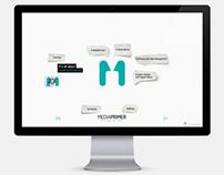 MediaPrimer's rebranding (microsite)
