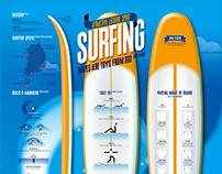 2021_7 SURFING