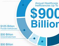Verisk Health Collateral
