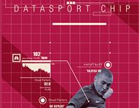 Identidad Corporativa - DataSport Chip