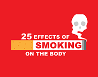 Medlife Infographic - 25 Effects of Smoking on The Body