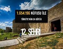 Diyarbakır, Diyarbekir, Sur, Suriçi