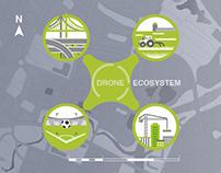 Drone Ecosystem  -  Slides