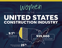 Women in the US Construction Industry Infographic