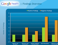 Google Health - Heuristic and Expert Review