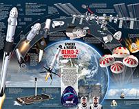 SpaceX NASA Falcon 9 Crew Dragon Demo-2 Mission