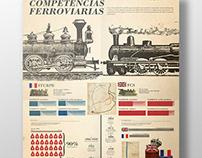 Infografía - Competencias Ferroviarias - Rico II