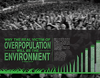 Overpopulation vs Environment