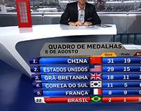 London Olympics / Globosat, Brazil