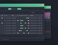 Management System Dashboard Design