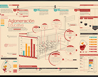 Infographic - Education / Buenos aires, Arg.