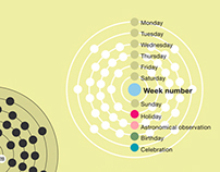 Caesium Calendar