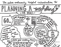 Illustrative Guide to Wedding Planning