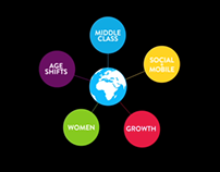 Global Consumer Infographic Video