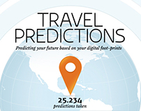 KLM Travel Predictions