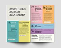 Lo que hemos logrado en La Habana