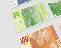 Nicaragua Currency Design