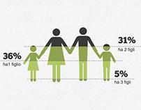 Infografica - Donnamoderna.com