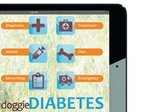 Doggie Diabetes