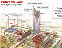 Architectural Illustration - Point Village
