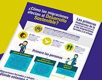 Infografias //  CEPEI en UNGA