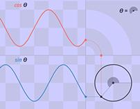 Math animations
