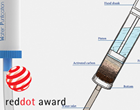 Three entry for the Reddot award