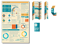 Design + Layout | Annual Report 2015 | City of Austin