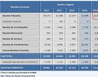 Sistema de Controle de Tributos e Impostos
