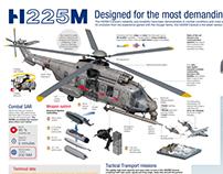 H225M