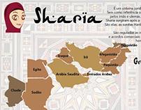 Sharia - Infográfico