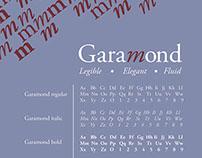 Selling Garamond