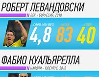 Замены Сергея Давыдова для Рубина